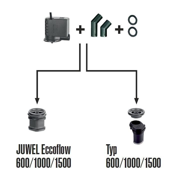 juwel eccoflow 1000 pompe eau aquariums aquariumonline ch. Black Bedroom Furniture Sets. Home Design Ideas